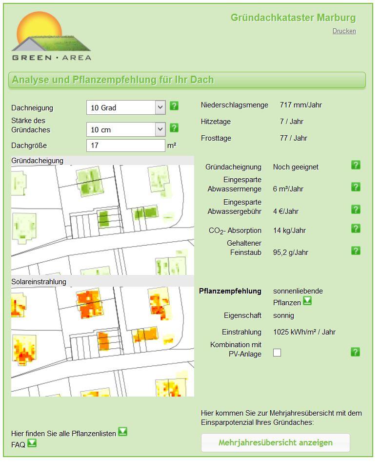Detailanalyse Gründachkataster der Stadt Marburg