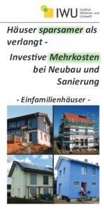 Institut Wohnen und Umwelt